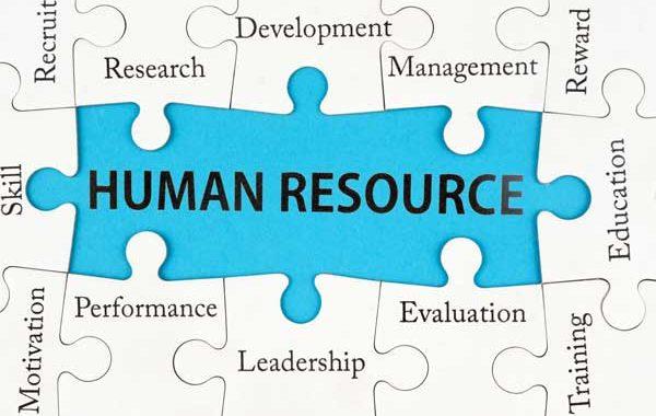 HRM - Human Resources Management